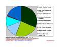 Washburn County WI Native Vegetation Wiki Version.pdf