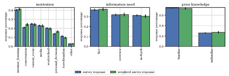 WhyWeReadWikipedia SurveyResponses 2017 uk.pdf