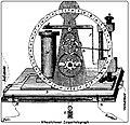 Zeigertelegraph.JPG