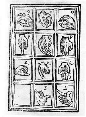 "Fingerspelling - Antique hand memory system, three variants. Originally published in ""Thesavrvs Artificiosae Memoriae"", in Venice, 1579."