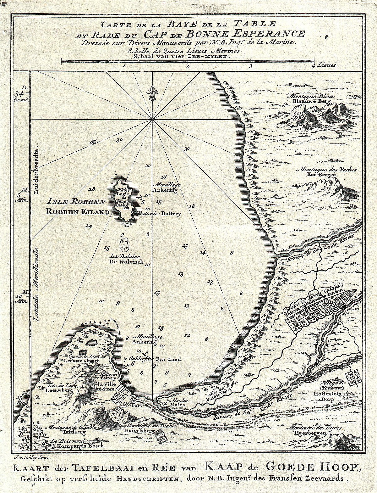 File 1773 Bellin Map Of The Cape Of Good Hope Capetown South