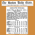 18890308 Candle-Pin Bowlers - The Boston Daily Globe.png