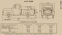 Ford F-Series - Wikipedia on ford f-150 2004 5.4 vacuum diagram, 93 f150 vacuum diagram, ford body parts diagram, lincoln ls v8 engine diagram, ford 2.3 liter timing marks, diesel truck engine diagram, ford f-150 parts diagram, ford 4 cylinder performance, f150 5.4 vacuum diagram, ford motor parts diagram, f150 engine diagram, ford 5.4 cooling diagram, ford f-150 cooling system diagram, 1997 f150 vacuum line diagram, 1992 ford f-150 vacuum diagram, ford f-150 transmission diagram, 4.6 liter engine diagram, ford e 150 engine diagram, lincoln 4.6 engine diagram, 2001 ford f-150 suspension diagram,