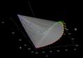 3D Graph of LMS Color Space.png