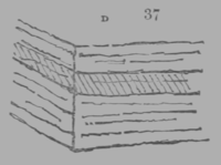 A Treatise on Geology, figure 37.png