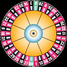 american roulette spielen