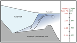 Antarctic Ice shelves drive the formation of supercooled seawater.png