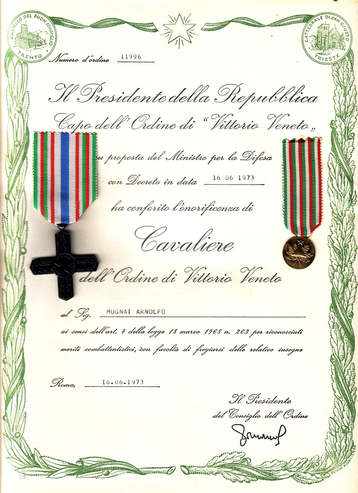 List Of Italian Orders Of Chivalry