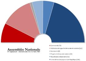 Législatives 68