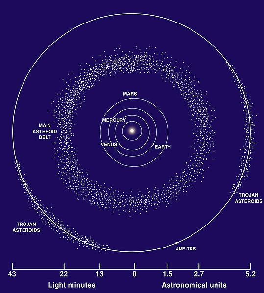 size of the asteroid belt - photo #2