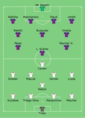 Barcelona 6-1 Paris Saint-Germain - Wikipedia