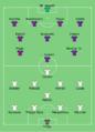 Barcelona vs PSG 2017-03-08.png