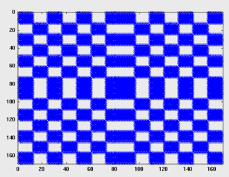 Block matrix - A 168×168 element block matrix with 12×12, 12×24, 24x12, and 24×24 sub-Matrices. Non-zero elements are in blue, zero elements are grayed.