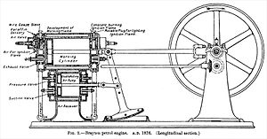 George Brayton - Brayton double acting constant pressure engine cut away 1877