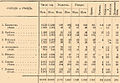 Brockhaus and Efron Jewish Encyclopedia e4 375-2.jpg