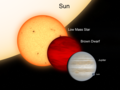 Brown Dwarf Comparison 2020.png