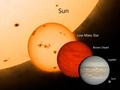 Brown Dwarf Comparison 2020.png