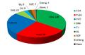 Burgemeesters in Nederland (13-12-11).png