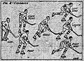 Canadian hockey formation (1912).jpg