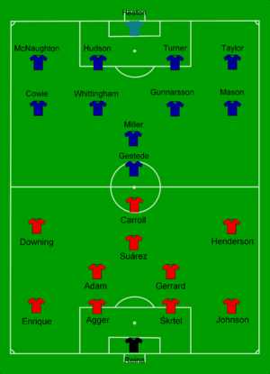 Cardiff vs Liverpool 2012-02-26.png