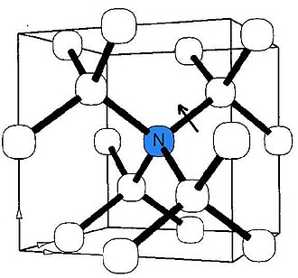 Crystallographic defects in diamond - Primitive picture of the C center