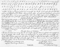 Chodowiecki Basedow Tafel 59.jpg