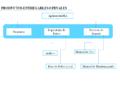 Componentes típicos de una aplicación SIE.PNG