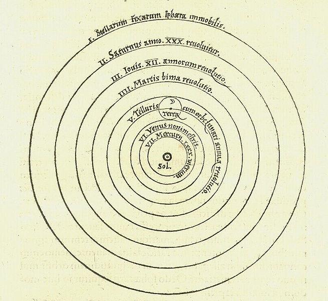Berkas:Copernican heliocentrism diagram.jpg