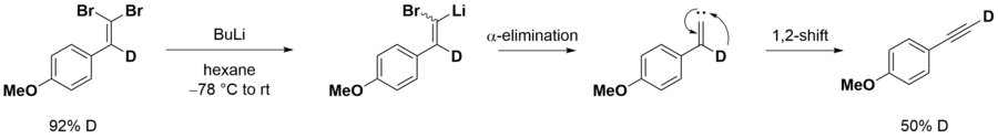 Deuterium-labelling shows the involvement of carbenes in the second part of the Corey-Fuchs reaction.
