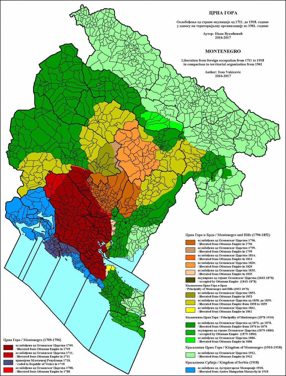 Crna Gora - Oslobodjenje od strane okupacije 1711-1918