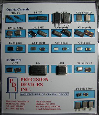 Crystal oscillator - Common package types for quartz crystal products