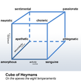 Cube of Heymans.png
