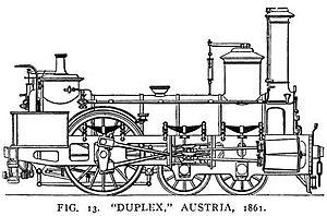 Locomotive Duplex - Image: Curiosities of Locomotive Design DUPLEX