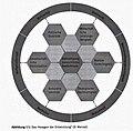Das Hexagon der Entwicklung.jpg