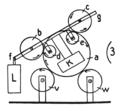 Das Perpetuum mobile, Die Geschichte einer Erfindung Figure 3.png
