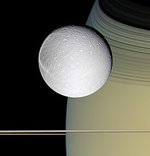 220px-Dione_and_Saturn.jpg