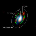 Disc around the young star HD 163296.jpg