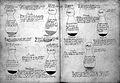 English Medical Compendium; urine flasks. Wellcome L0025141.jpg