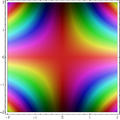 Exp(z^2).png