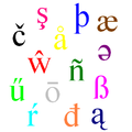 Extended latin letters.PNG