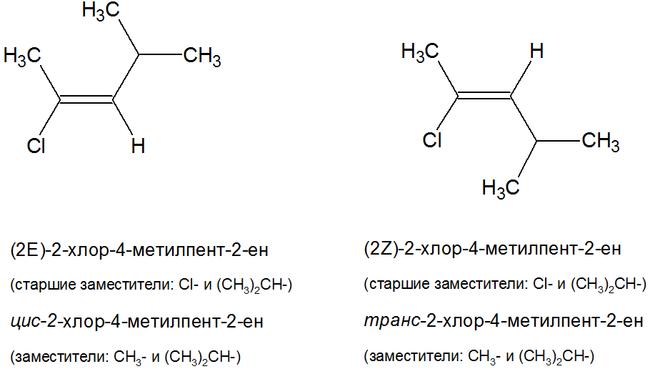 Углеводороды цис бутен 2 и транс бутен 2