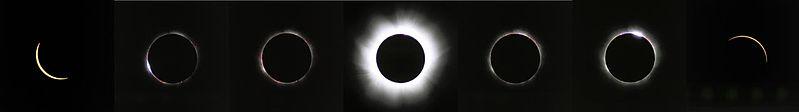 File:Film eclipse soleil 1999.jpg