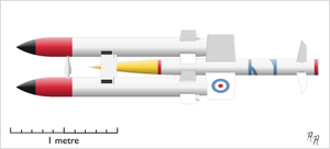 Fireflash - Drawing of a Fireflash missile