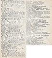 Flavy-le-Martel Annuaire 1954.jpg