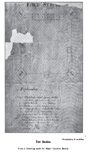 Fort Steuben - 1787 drawing of Fort Steuben by Major Erkuries Beatty