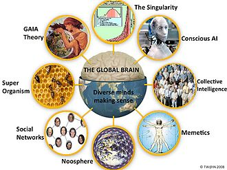 Collective intelligence - The makeup of a global brain
