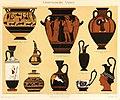 Griechische Vasen, 1898 vintage poster of ancient greek pottery styles.jpg
