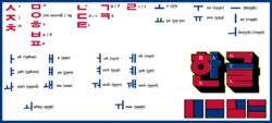 Hangul Pronunciation II.png