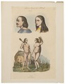 Homo sapiens - Kaukasisch ras - 1700-1880 - Print - Iconographia Zoologica - Special Collections University of Amsterdam - UBA01 IZ19400023.tif