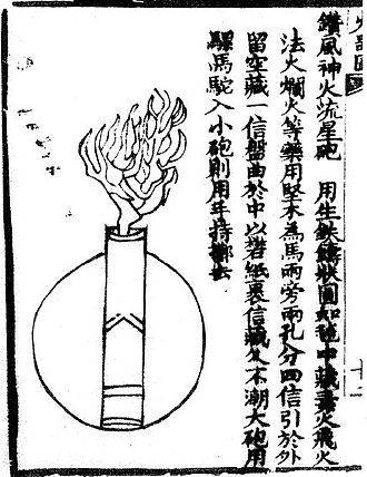 Gunpowder - A 'magic fire meteor going against the wind' bomb as depicted in the Huolongjing ca. 1350.